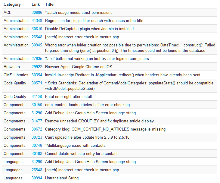 [تصویر: Version 2.5.13 Release Notes 2013-07-27 00-59-52.png]